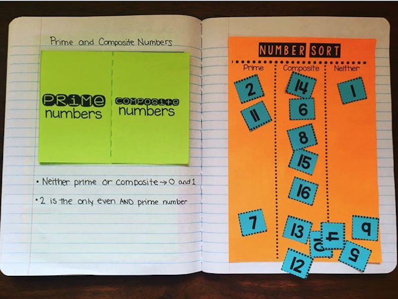 Prime and Composite Interactive Math Notebook Pages